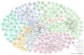 Schema DBpedia 2010.png