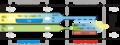 Schema HVPE-Reaktor de.png