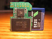 The insides of a SD Card