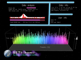 Una schermata del software SETI@home