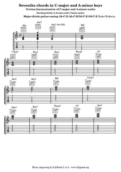 File:Sevenths harmonization of C major scale M3 tuning pdf