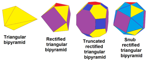 Snub rectified triangular bipyramid sequence.png