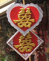 Phong tục và lễ nghi  đám cưới