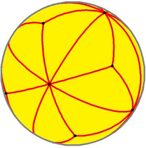 Triakis octahedron - Spherical triakis octahedron