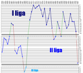 Stal-wykres.png