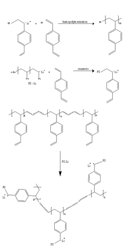 Star shaped polymers from anionic polymerization - combined
