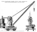 Steam crane, Compagnie Belge (Charles Evrard), Paris Exhibition, 1867.PNG