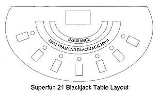 Super Fun 21 - Image: Superfun 21 table layout