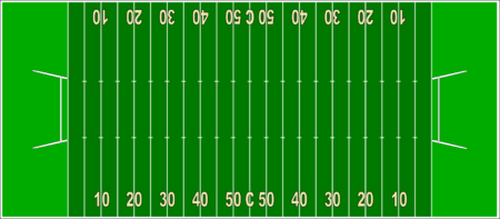 Diagram of a Canadian football field, wider and longer than the American field Terrain football canadien2.png