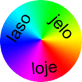 Tokipona colours.png