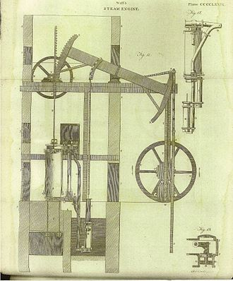 Watt steam engine - Watt steam engine