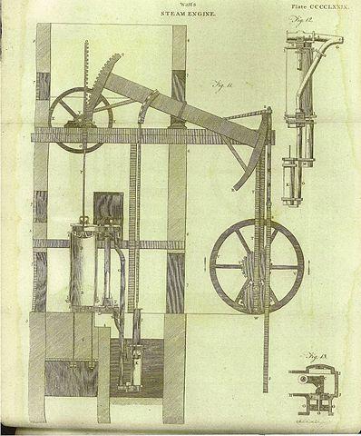 מנוע הקיטור של וואט - הפודקאסט עושים היסטוריה