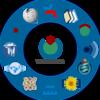 Wikimédia-projektcsalád