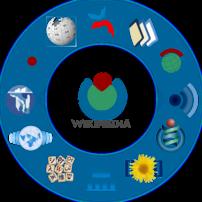 Wikimedia Logo family
