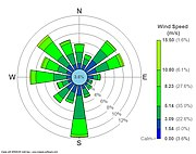 wind rose wikipedia : wind rose diagram - findchart.co