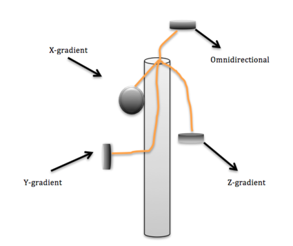 3D sound localization - Wikipedia