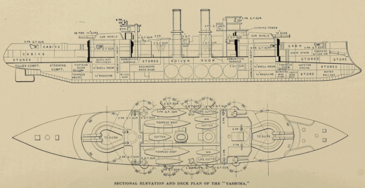 Right elevation and plan showing the internal layout of the ship Yashima (ship, 1897) - Plan - Cassier's 1898-02.png