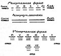 Рисунок № 6 к статье «История военного искусства». ВЭС (СПб, 1911-1915).jpg