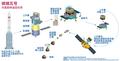 嫦娥五号月面取样返回任务-zh.png
