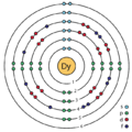 66 dysprosium (Dy) enhanced Bohr model.png