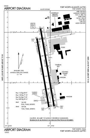 Fort Worth Alliance Airport - FAA airport diagram