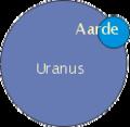 Aarde Uranus.png