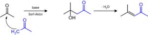 Mesityl oxide - Image: Acetone mesityl oxide