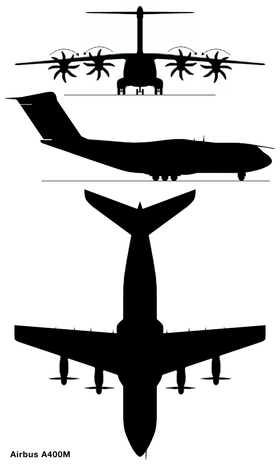 Airbus A400M silhouettes.png