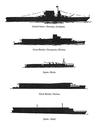Japanese aircraft carrier Hōshō - Hōshō (middle) compared with other aircraft carriers constructed during the same time period