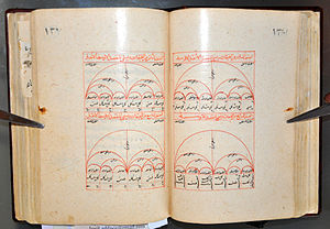 Safi al-Din al-Urmawi - A manuscript copy of Risalah al-Sharafiyah fi al-Nisab al-Ta'lifiyyah, one of al-Urmawi's 2 famous works, 16th century, Adilnor Collection