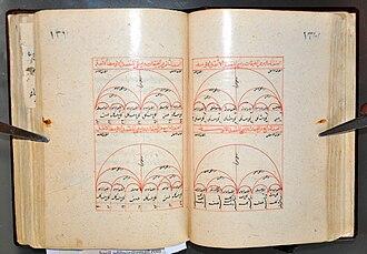 Safi al-Din al-Urmawi - A manuscript copy of Risalah al-Sharafiyah fi al-Nisab al-Ta'lifiyyah, one of al-Urmawi's 2 famous works, 16th century, Adilnor Collection