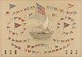 American Yachts Plate XXVI. Signal Chart Yolande Code Signals, B-W. Club Signals, 2-26. Night Signals, I-VI RMG PY8789.jpg