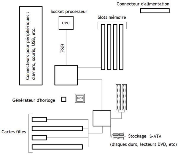 les nouvelles règles de la datation dos et ne pas faire pour la généra tion numérique