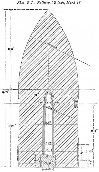 Palliser shot and shell - Image: BL 12 inch Palliser shot Mk II diagram