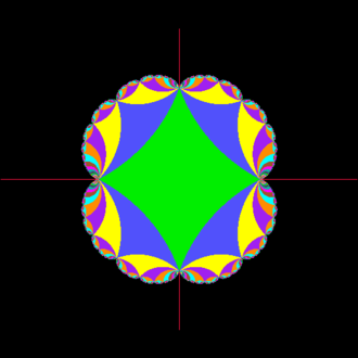 Teichmüller space - Image of the Bers embedding of a punctured torus' 2-dimensional Teichmüller space