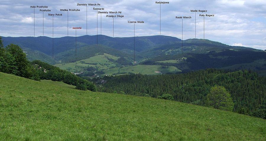 Poprad Landscape Park