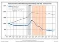 Bevölkerungsentwicklung Kümmernitztal.pdf