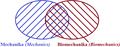 Biomechanics-mechanics-relation.png