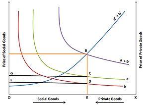Theories of taxation - Wikipedia