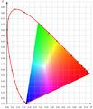 CIE Yxy Diagramme de chromaticité 002.png