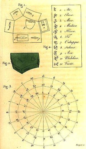 Muisca calendar - Sketch of the complex Muisca calendar by Alexander von Humboldt
