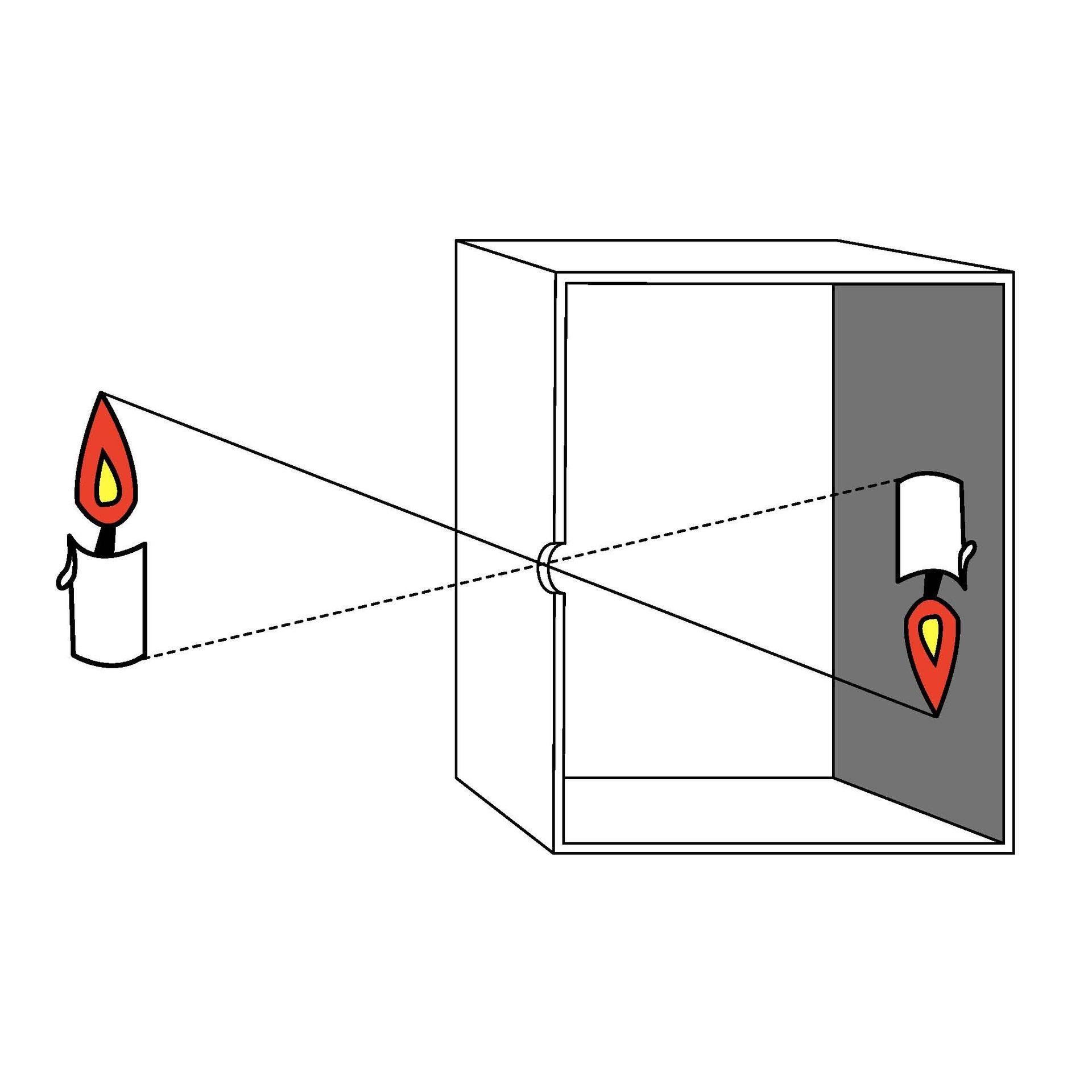 pinhole camera wiktionary