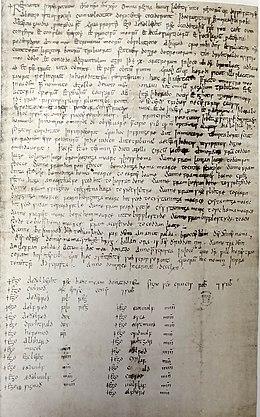 Æthelberht, King of Wessex - Wikipedia