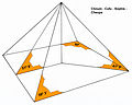 Cheops Chnum Cufu Süphis Pyramid angles.jpg