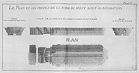 Choquet De Lindu P1 - Le plan et les profils de la forme de Brest.jpg