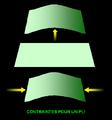 Contraintes de pli.PNG