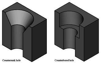 Countersink - Comparison of countersunk and counterbored holes.