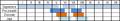 Cykl roczny modraszka lazurka.png