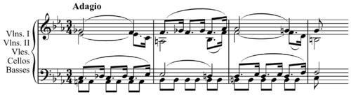 Dissonance In Mozarts Adagio And Fugue C Minor K 546