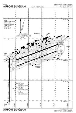 Frankfurt Airport FAA diagram